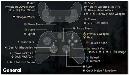 General / Ground control scheme for Xbox One