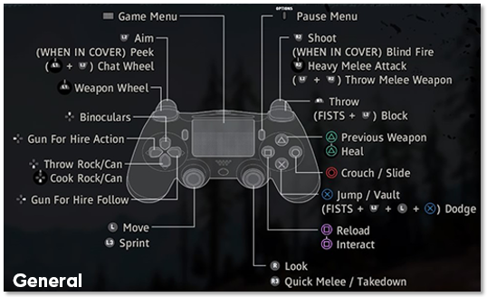 General / Ground control scheme for PlayStation 4