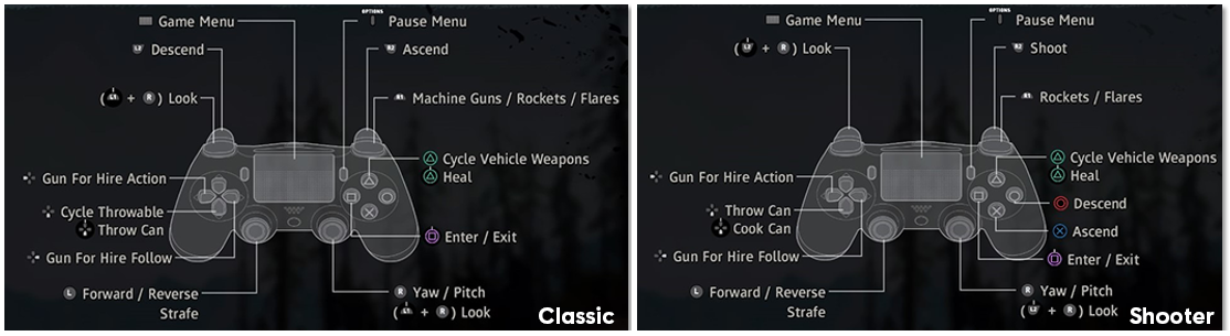 Classic / Shooter control scheme for Helicopter gameplay on PlayStation 4