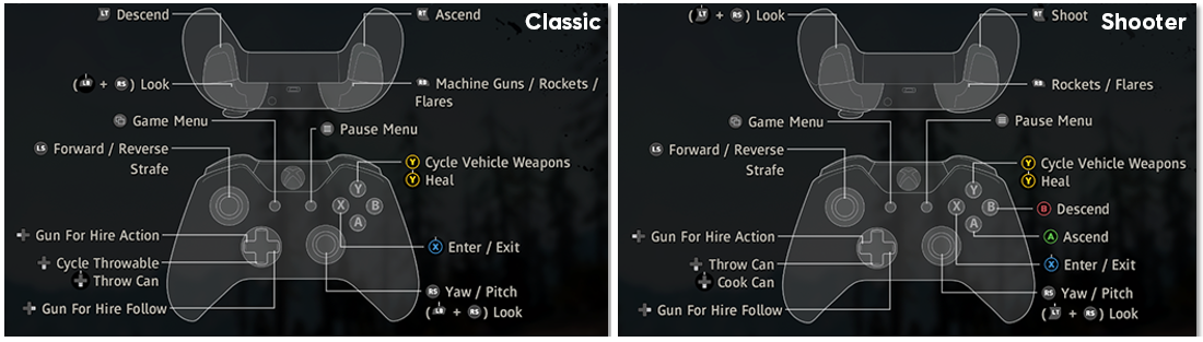 Classic / Shooter control scheme for Helicopter gameplay on Xbox One