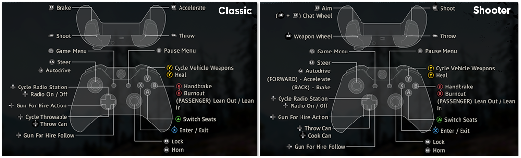 Classic / Shooter control scheme for Vehicle gameplay on Xbox One