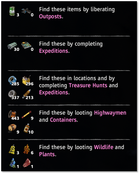 Hints on where to find the various types of resources