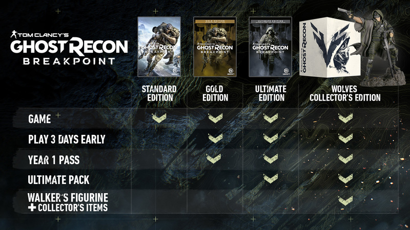 Comparative table for all Ghost Recon Breakpoint editions