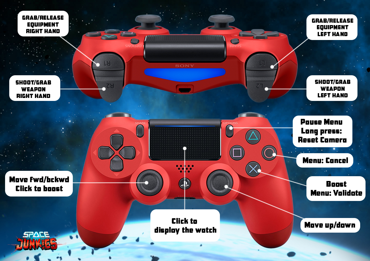 Space Junkies PS4 Dual Shock Controller Mapping