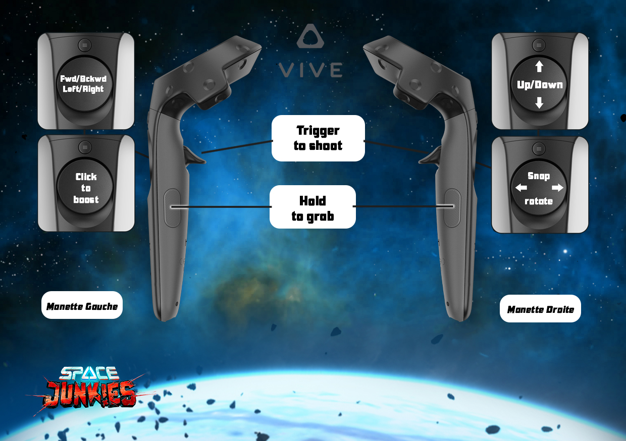 Space Junkies HTC Vive Controller Mapping